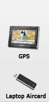 GPS rental for Israel